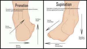 PRONATION VS. SUPINATION