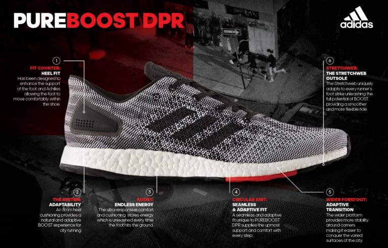 best sneakers multiple colors look for Adidas Pureboost DPR review | Running Shoes