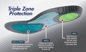 Dr. Scholl's Active Series Replacement Insoles